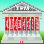 La TPM : Total Productive Maintenance